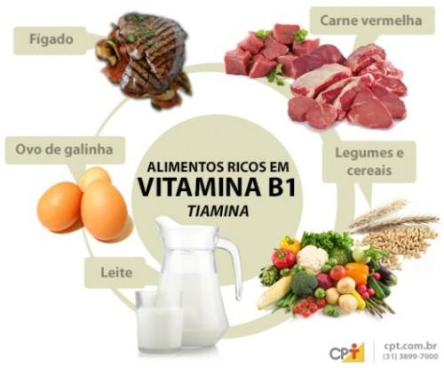 2.alimentos-vitamina-b1-cursos-cpt